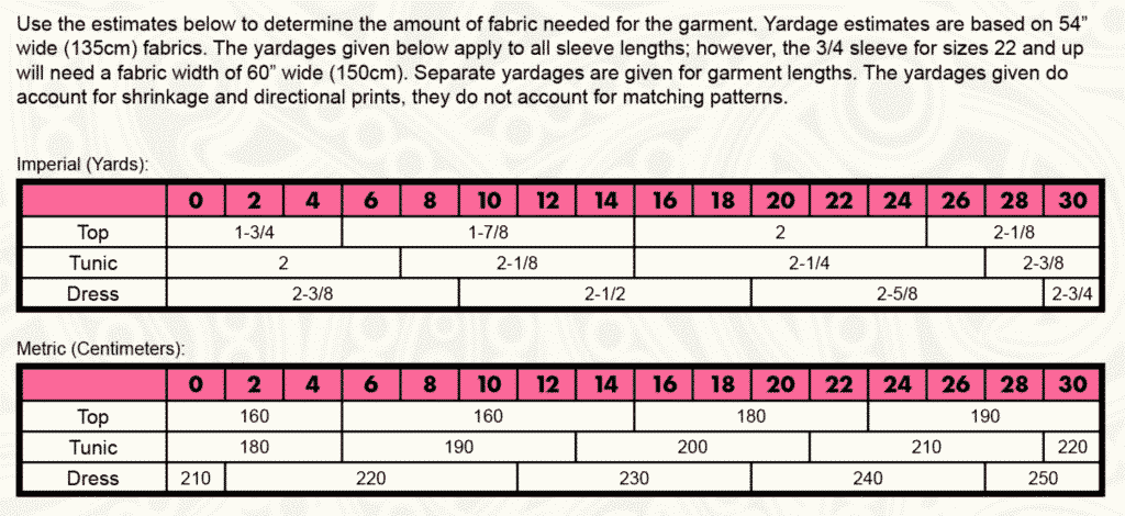 Yardage Requirements for Hazel Dolman Pattern